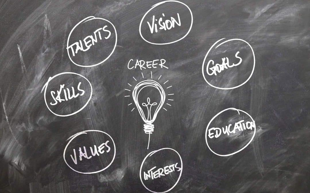 Executive Career Development – more than an after thought?